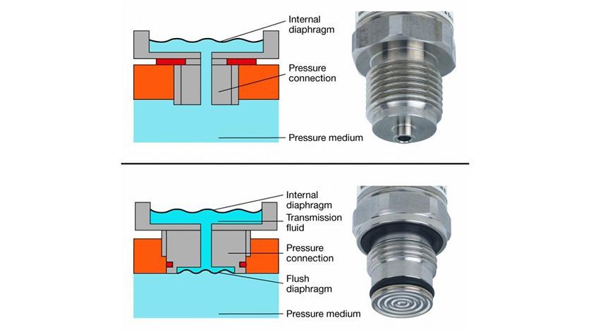membrana affacciata