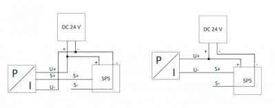 Integrazione dei sensori di pressione in un PLC