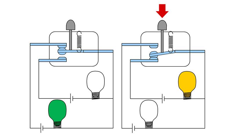 Change-over switching function
