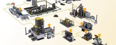 Tecnologie di misura WIKA per la produzione del ferro e dell'acciaio